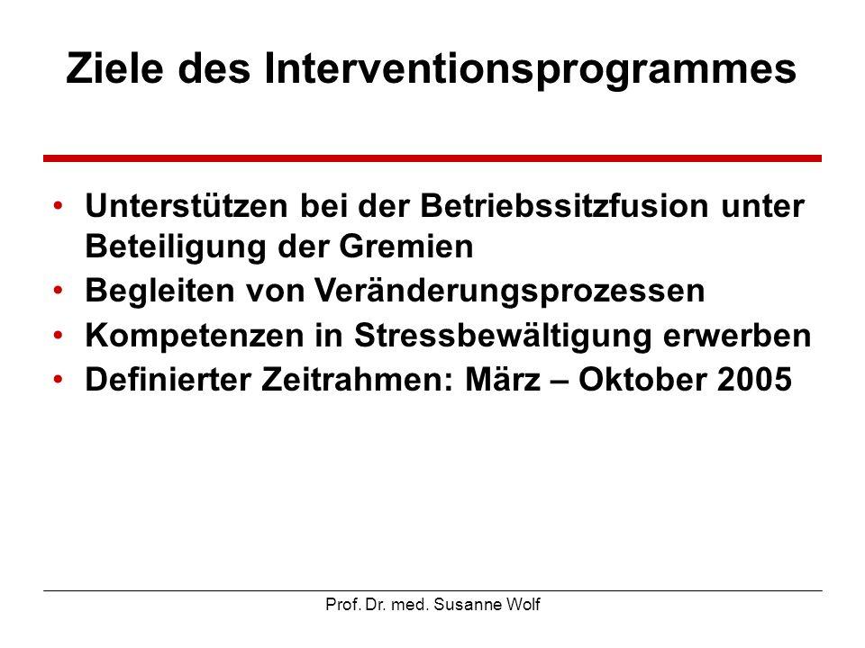 Prof. Dr. med. Susanne Wolf Ziele des Interventionsprogrammes Unterstützen bei der Betriebssitzfusion unter Beteiligung der Gremien Begleiten von Verä