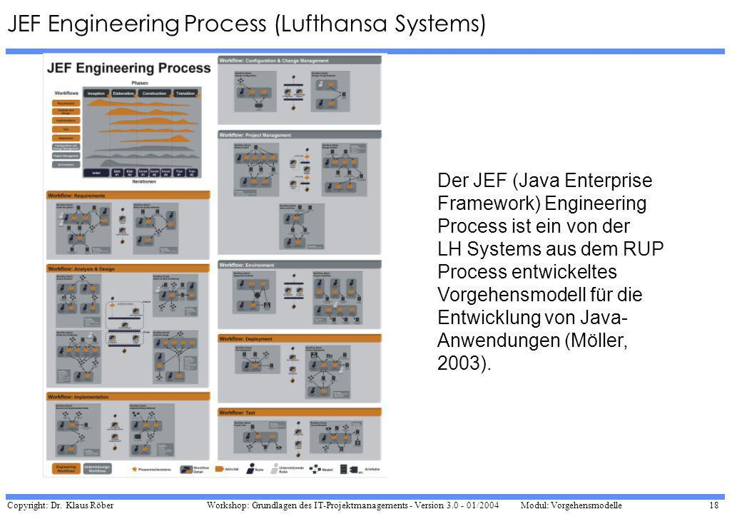 Copyright: Dr. Klaus Röber 18 Workshop: Grundlagen des IT-Projektmanagements - Version 3.0 - 01/2004Modul: Vorgehensmodelle JEF Engineering Process (L
