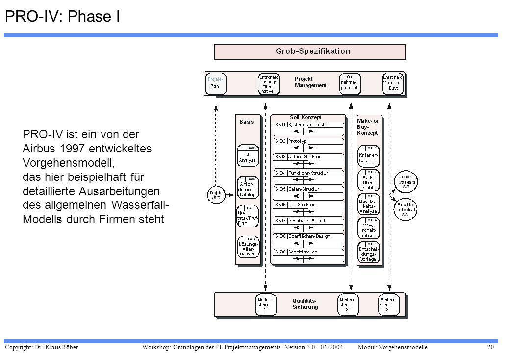 Copyright: Dr. Klaus Röber 20 Workshop: Grundlagen des IT-Projektmanagements - Version 3.0 - 01/2004Modul: Vorgehensmodelle PRO-IV: Phase I PRO-IV ist