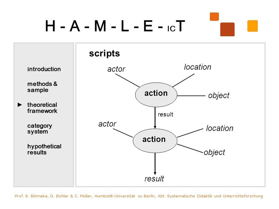 H - A - M - L - E - IC T scripts Prof. S. Blömeke, D.