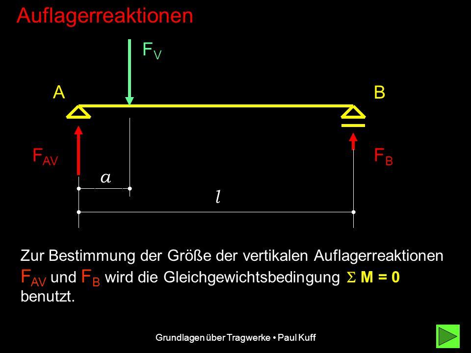 Grundlagen über Tragwerke Paul Kuff Auflagerreaktionen A B a l Über H = 0 wird die horizontale Auflagerreaktion F AH bestimmt: F AH - FH FH = 0 daraus