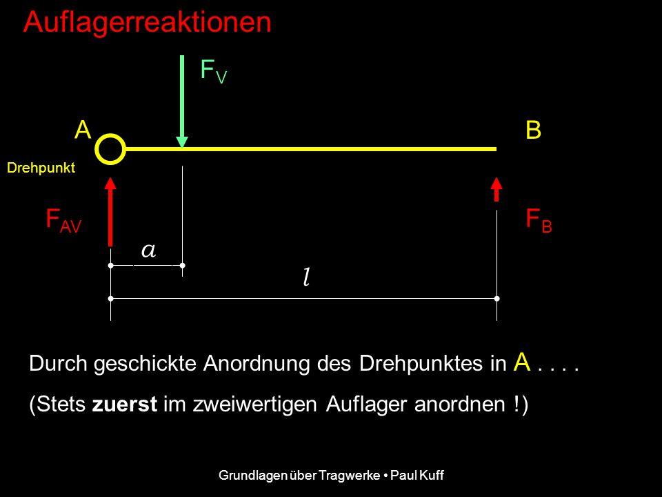 Grundlagen über Tragwerke Paul Kuff Auflagerreaktionen FVFV F AV FBFB A B a l Zur Bestimmung der Größe der vertikalen Auflagerreaktionen F AV und FB F