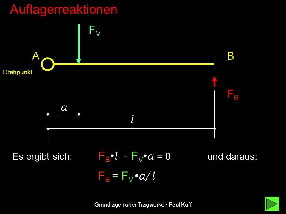 Grundlagen über Tragwerke Paul Kuff Auflagerreaktionen FBFB A B a l.... und l. Drehpunkt FVFV