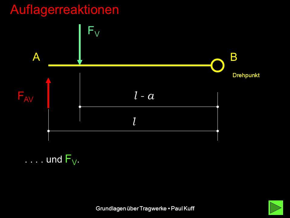 Grundlagen über Tragwerke Paul Kuff Auflagerreaktionen F AV A B l.... sind die Hebelarme für die verbleibenden Kräfte F AV Drehpunkt L-a FVFV