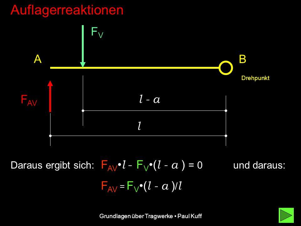Grundlagen über Tragwerke Paul Kuff Auflagerreaktionen FVFV F AV A B l.... und FV.FV. Drehpunkt L-al - a