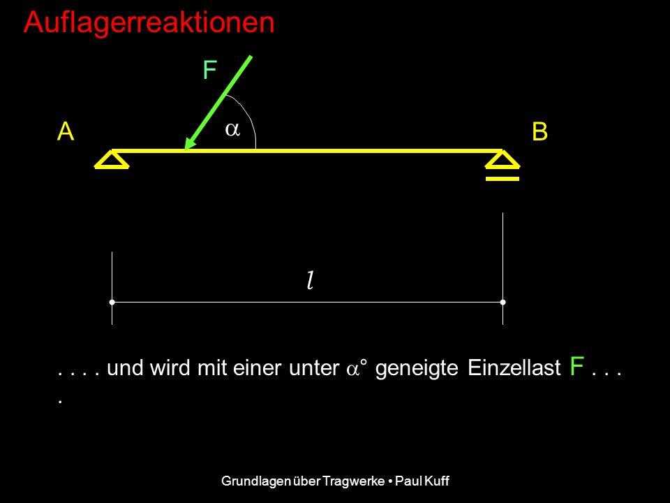 Grundlagen über Tragwerke Paul Kuff Auflagerreaktionen F AV FBFB A B....