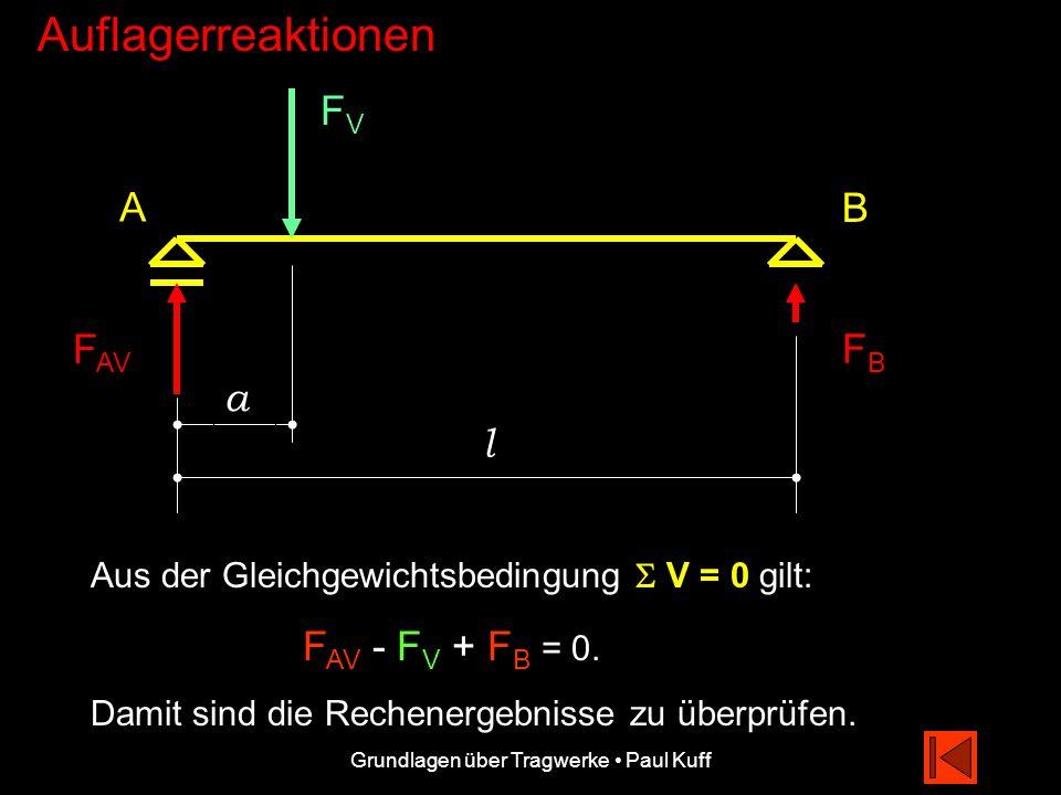 Grundlagen über Tragwerke Paul Kuff Auflagerreaktionen FVFV F AV A B l Daraus ergibt sich: F AV l - F V( l - a ) = 0 und daraus: F AV = F V ( l - a )/