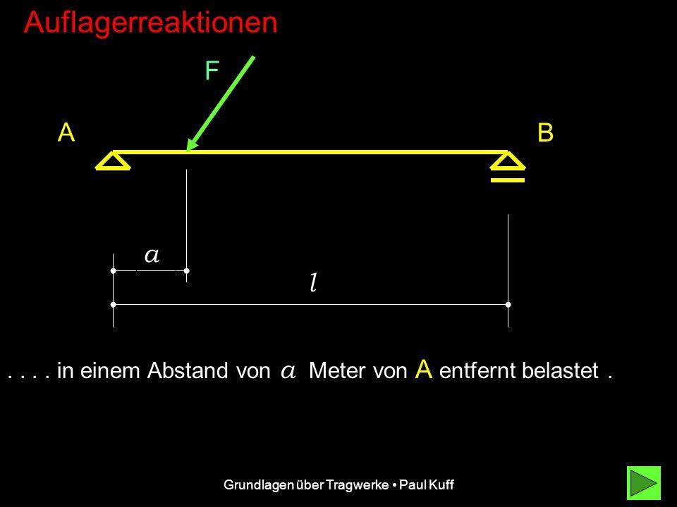 Grundlagen über Tragwerke Paul Kuff Auflagerreaktionen F A B l.... und wird mit einer unter ° geneigte Einzellast F....