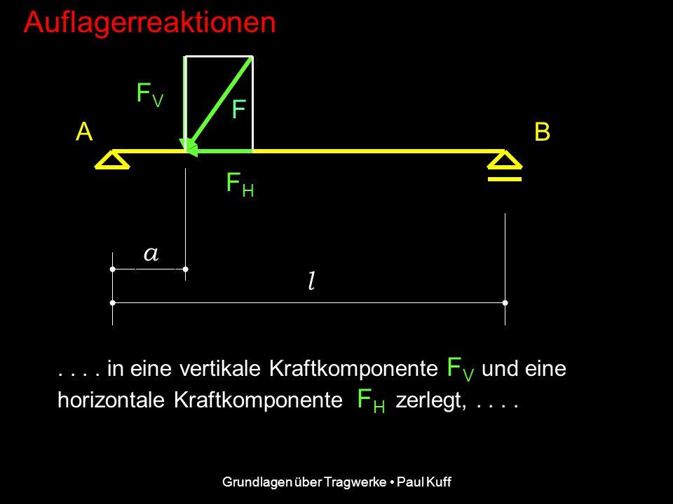 Grundlagen über Tragwerke Paul Kuff Auflagerreaktionen F A B a l Die Einzellast F wird über das Kräfteparallelogramm (hier: Kräfterechteck)....