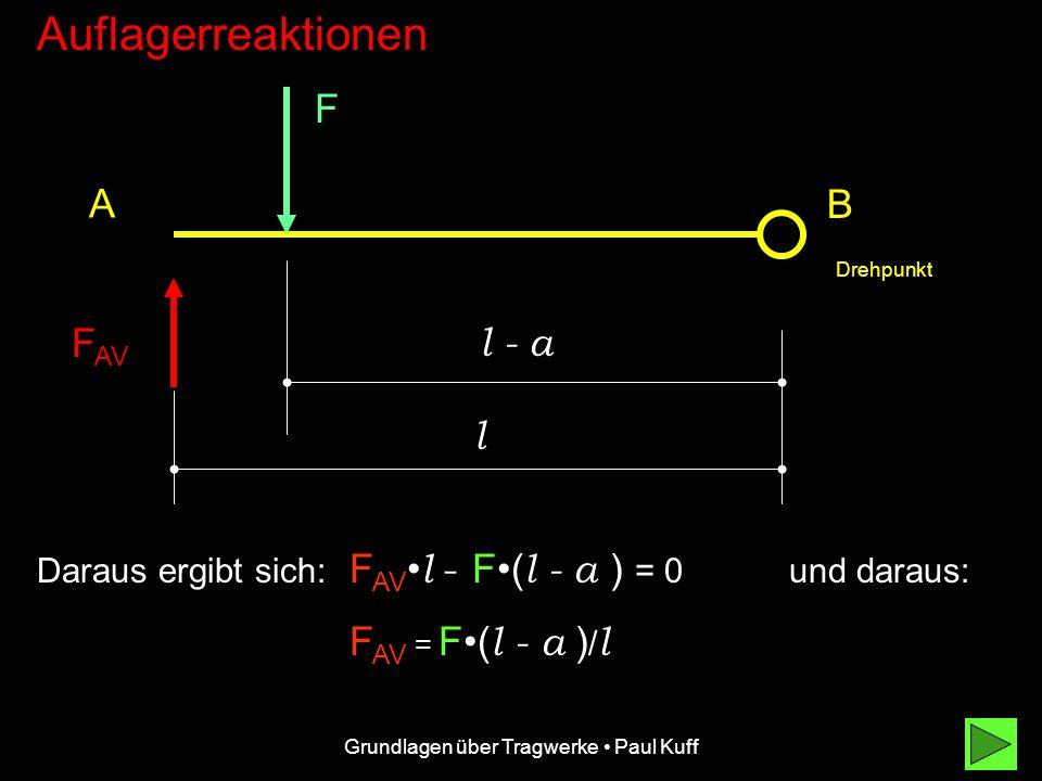 Grundlagen über Tragwerke Paul Kuff Auflagerreaktionen F F AV A B l.... und F.F. Drehpunkt L-al - a