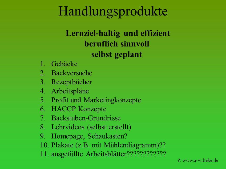 Handlungsprodukte © www.a-willeke.de Lernziel-haltig und effizient beruflich sinnvoll selbst geplant 1.Gebäcke 2.Backversuche 3.Rezeptbücher 4.Arbeits