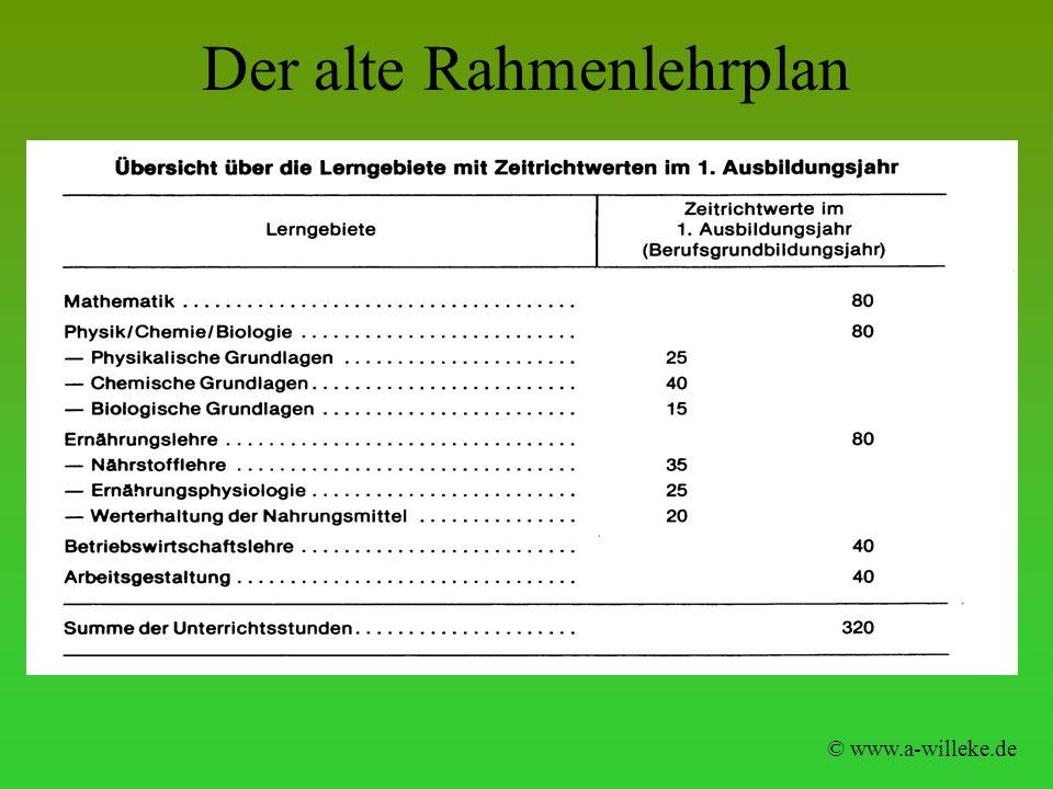 Merkmale © www.a-willeke.de des handlungsorientierten Unterrichts Die drei wichtigen Merkmale.