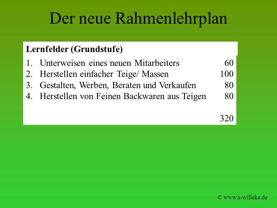 Der neue Rahmenlehrplan © www.a-willeke.de 1.Unterweisen eines neuen Mitarbeiters 60 2.Herstellen einfacher Teige/ Massen100 3.Gestalten, Werben, Bera