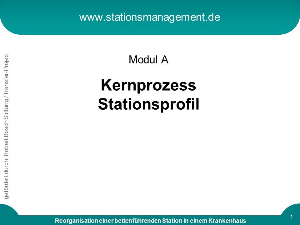 Reorganisation einer bettenführenden Station in einem Krankenhaus gefördert durch: Robert Bosch Stiftung / Transfer-Project 1 www.stationsmanagement.d