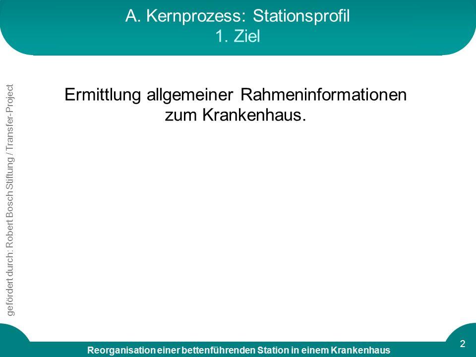 Reorganisation einer bettenführenden Station in einem Krankenhaus gefördert durch: Robert Bosch Stiftung / Transfer-Project 2 A. Kernprozess: Stations
