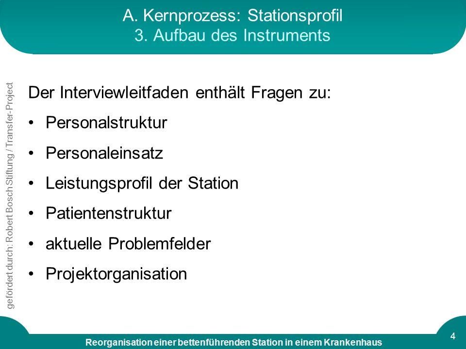 Reorganisation einer bettenführenden Station in einem Krankenhaus gefördert durch: Robert Bosch Stiftung / Transfer-Project 4 A. Kernprozess: Stations