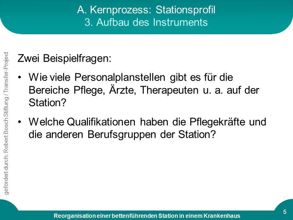 Reorganisation einer bettenführenden Station in einem Krankenhaus gefördert durch: Robert Bosch Stiftung / Transfer-Project 5 A. Kernprozess: Stations