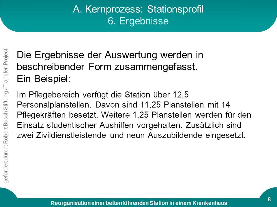 Reorganisation einer bettenführenden Station in einem Krankenhaus gefördert durch: Robert Bosch Stiftung / Transfer-Project 8 A. Kernprozess: Stations