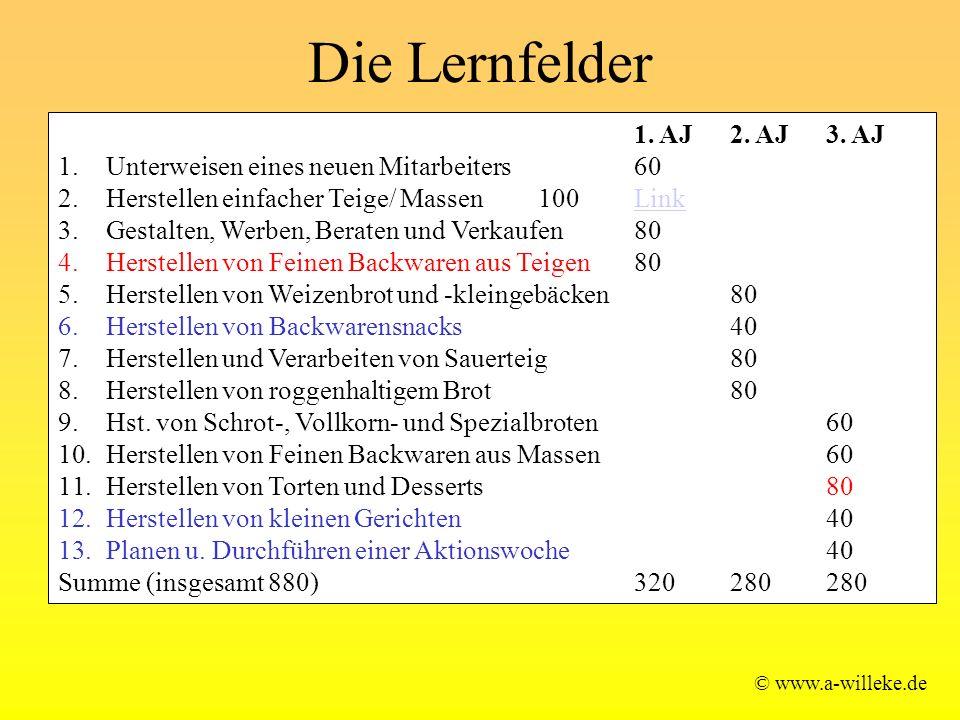 Die Lernfelder © www.a-willeke.de 1. AJ2. AJ3. AJ 1.Unterweisen eines neuen Mitarbeiters60 2.Herstellen einfacher Teige/ Massen100LinkLink 3.Gestalten