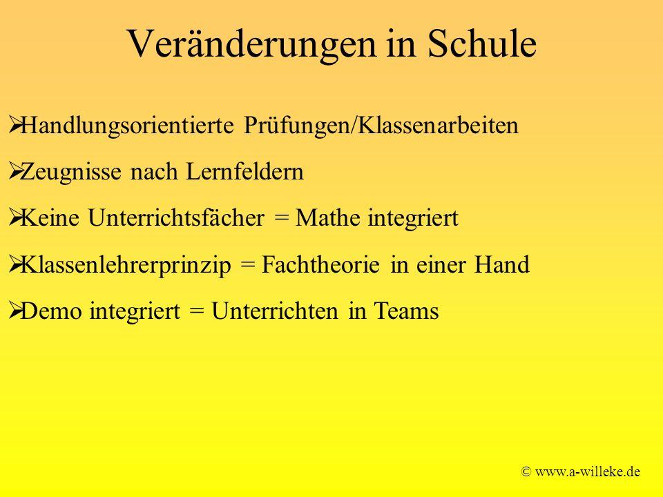 Veränderungen in Schule © www.a-willeke.de Handlungsorientierte Prüfungen/Klassenarbeiten Zeugnisse nach Lernfeldern Keine Unterrichtsfächer = Mathe i