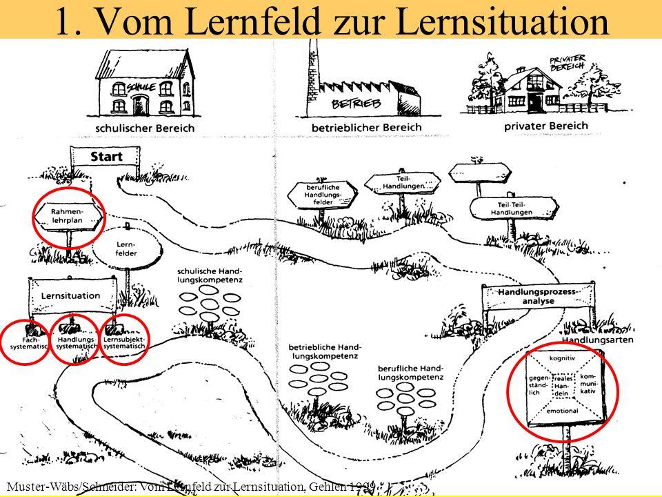 1. Vom Lernfeld zur Lernsituation © www.a-willeke.de Muster-Wäbs/Schneider: Vom Lernfeld zur Lernsituation, Gehlen 1999