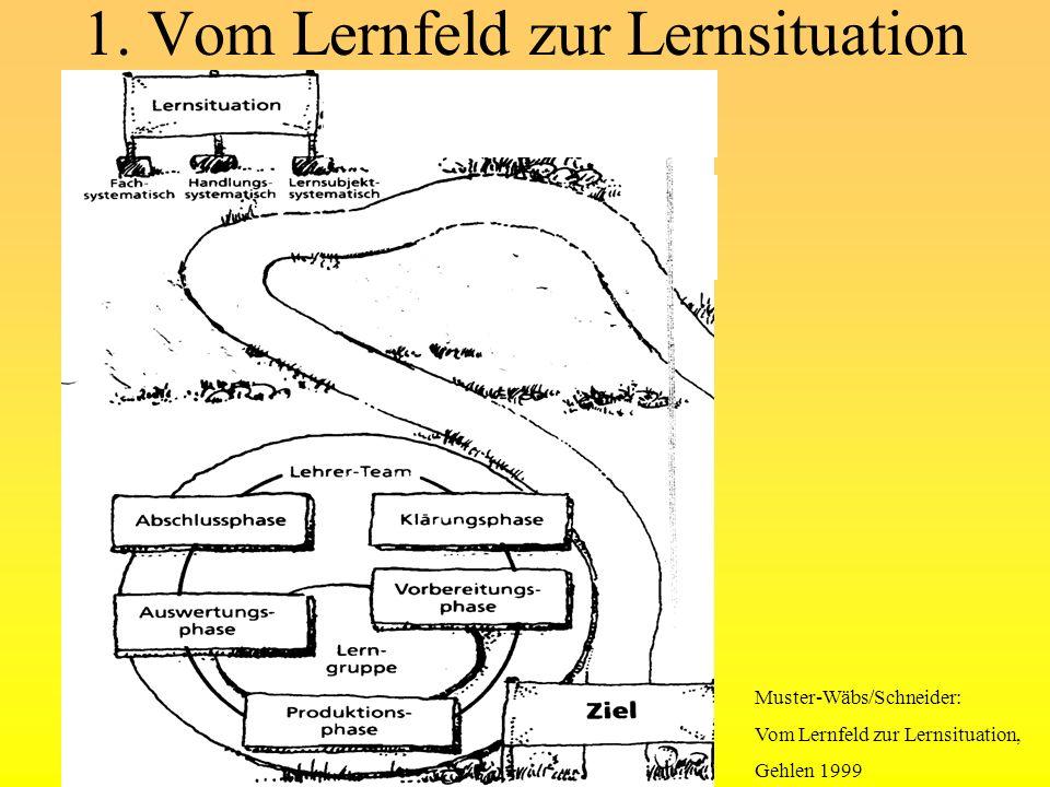 1. Vom Lernfeld zur Lernsituation Muster-Wäbs/Schneider: Vom Lernfeld zur Lernsituation, Gehlen 1999