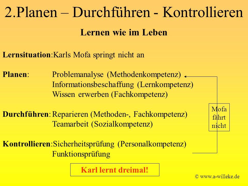 2.Planen – Durchführen - Kontrollieren © www.a-willeke.de Lernen wie im Leben Lernsituation:Karls Mofa springt nicht an Planen: Problemanalyse (Methodenkompetenz) Informationsbeschaffung (Lernkompetenz) Wissen erwerben (Fachkompetenz) Durchführen:Reparieren (Methoden-, Fachkompetenz) Teamarbeit (Sozialkompetenz) Kontrollieren:Sicherheitsprüfung (Personalkompetenz) Funktionsprüfung Mofa fährt nicht Karl lernt dreimal!