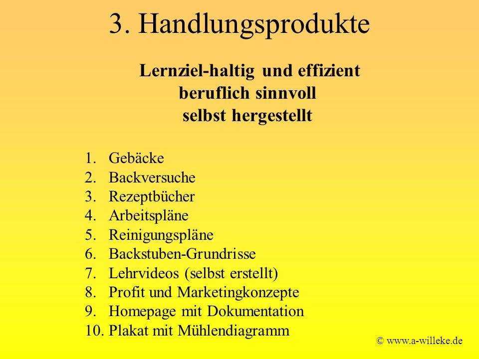 3. Handlungsprodukte © www.a-willeke.de Lernziel-haltig und effizient beruflich sinnvoll selbst hergestellt 1.Gebäcke 2.Backversuche 3.Rezeptbücher 4.
