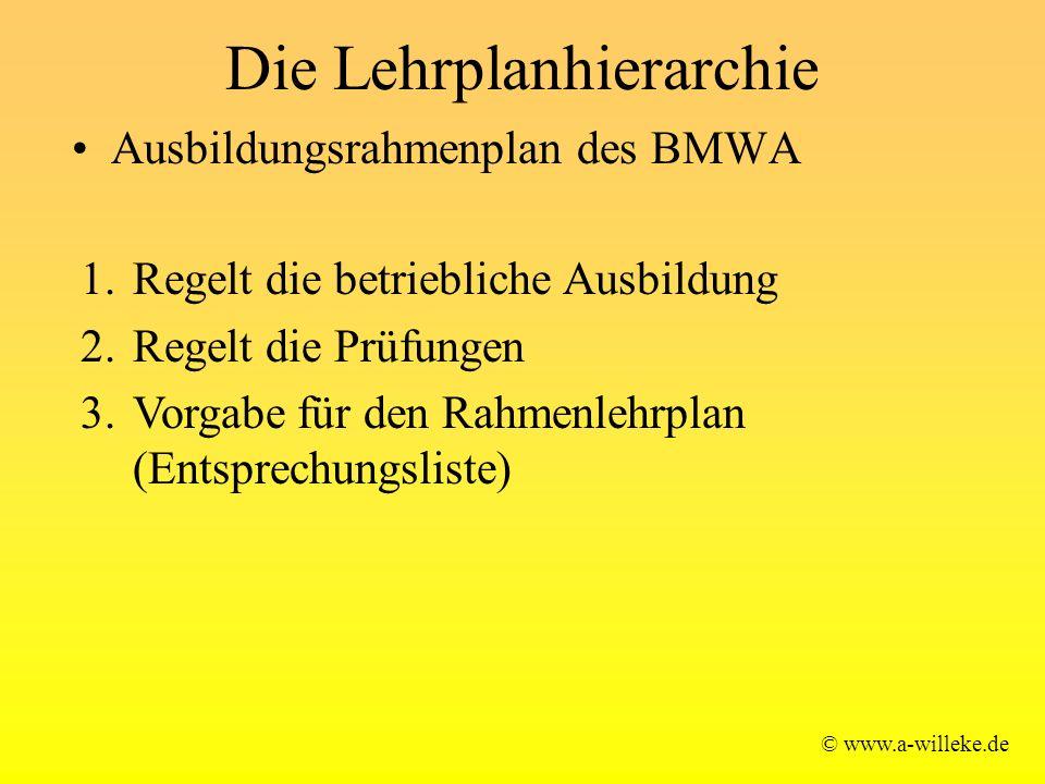 Die Lehrplanhierarchie Ausbildungsrahmenplan des BMWA © www.a-willeke.de 1.Regelt die betriebliche Ausbildung 2.Regelt die Prüfungen 3.Vorgabe für den Rahmenlehrplan (Entsprechungsliste)