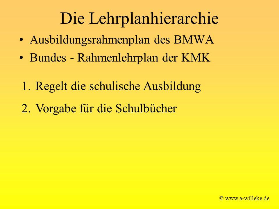 Die Lehrplanhierarchie Ausbildungsrahmenplan des BMWA Bundes - Rahmenlehrplan der KMK © www.a-willeke.de 1.Regelt die schulische Ausbildung 2.Vorgabe für die Schulbücher