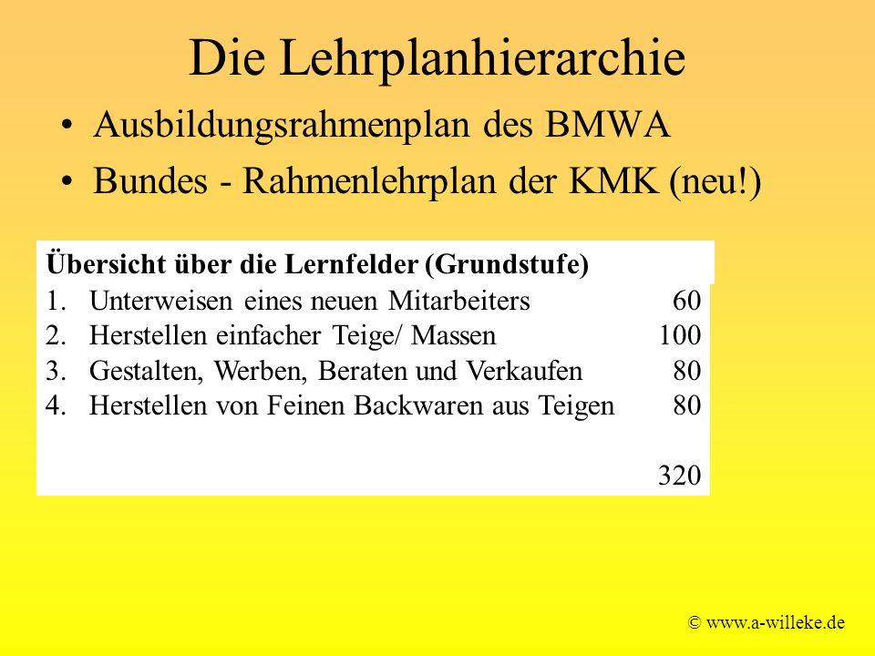 Die Lehrplanhierarchie Ausbildungsrahmenplan des BMWA Bundes - Rahmenlehrplan der KMK (neu!) © www.a-willeke.de 1.Unterweisen eines neuen Mitarbeiters