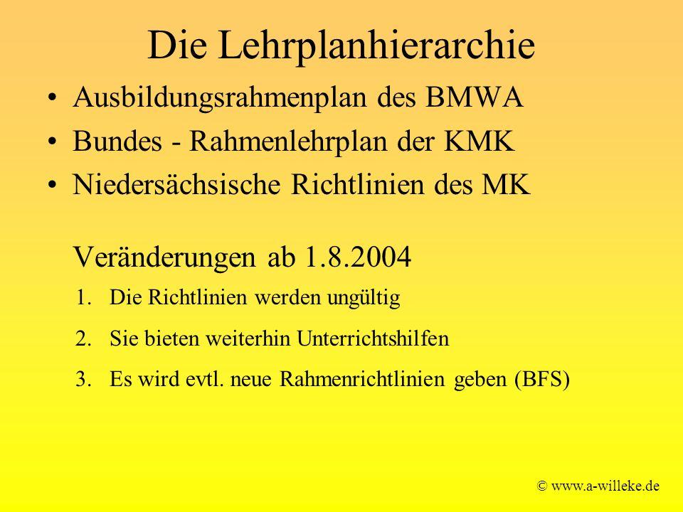 Die Lehrplanhierarchie Ausbildungsrahmenplan des BMWA Bundes - Rahmenlehrplan der KMK Niedersächsische Richtlinien des MK Veränderungen ab 1.8.2004 © www.a-willeke.de 1.Die Richtlinien werden ungültig 2.Sie bieten weiterhin Unterrichtshilfen 3.Es wird evtl.