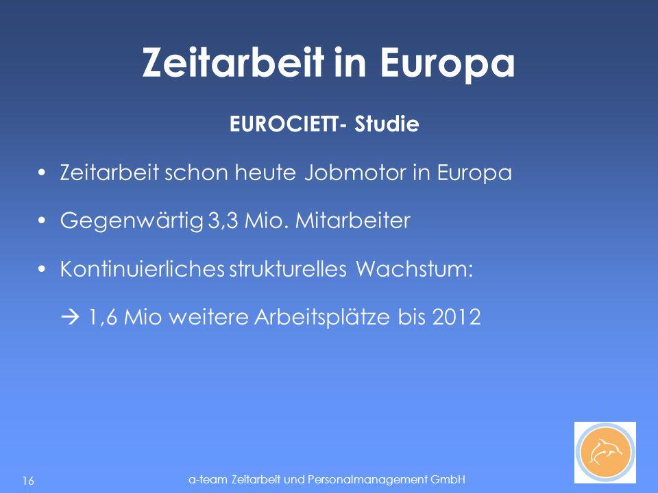 a-team Zeitarbeit und Personalmanagement GmbH 16 Zeitarbeit in Europa EUROCIETT- Studie Zeitarbeit schon heute Jobmotor in Europa Gegenwärtig 3,3 Mio.