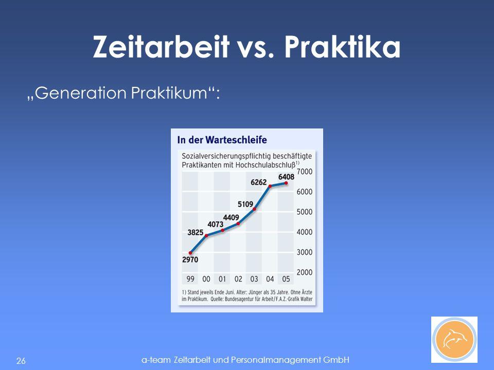 a-team Zeitarbeit und Personalmanagement GmbH 26 Zeitarbeit vs. Praktika Generation Praktikum: