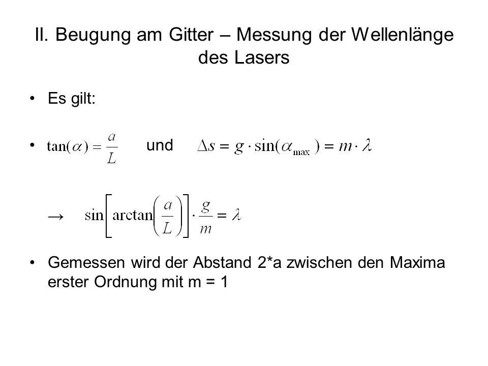 Es gilt: und Gemessen wird der Abstand 2*a zwischen den Maxima erster Ordnung mit m = 1
