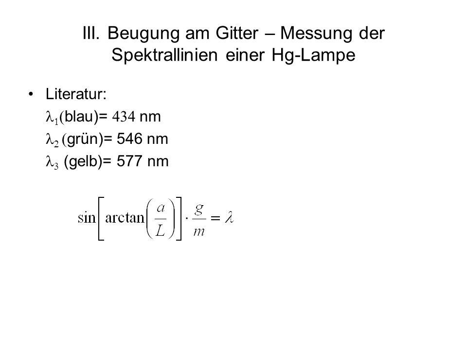Literatur: blau)= nm grün)= 546 nm (gelb)= 577 nm