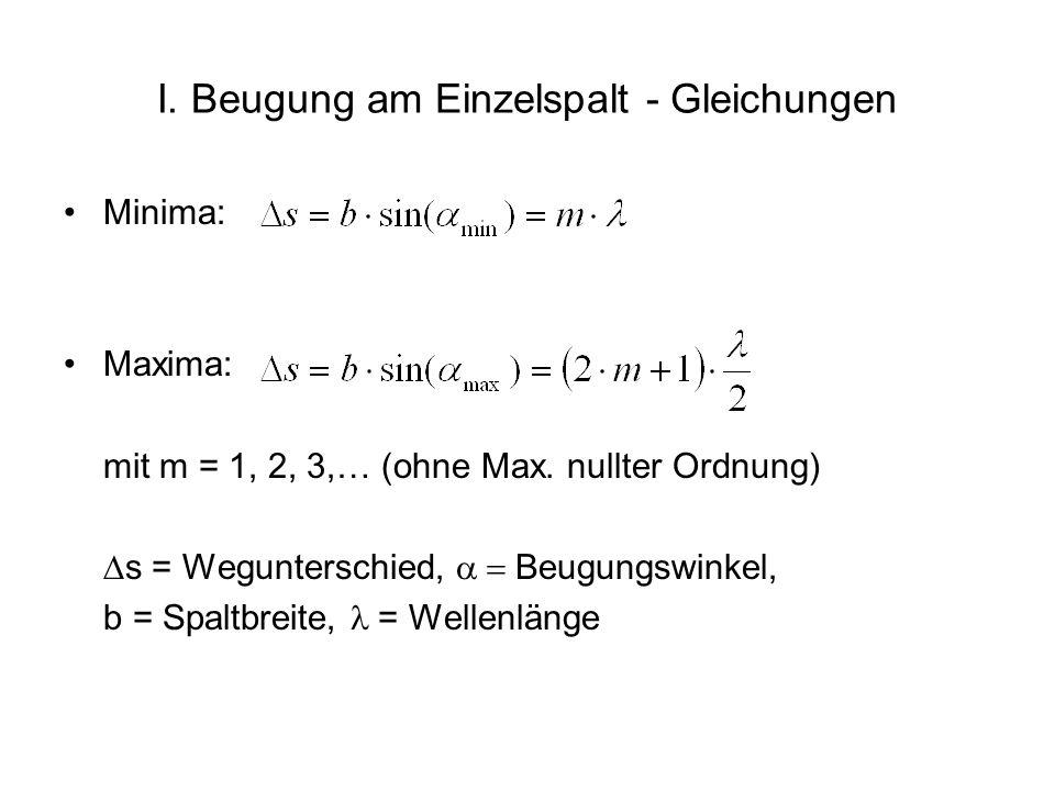 I. Beugung am Einzelspalt - Gleichungen Minima: Maxima: mit m = 1, 2, 3,… (ohne Max. nullter Ordnung) s = Wegunterschied, Beugungswinkel, b = Spaltbre