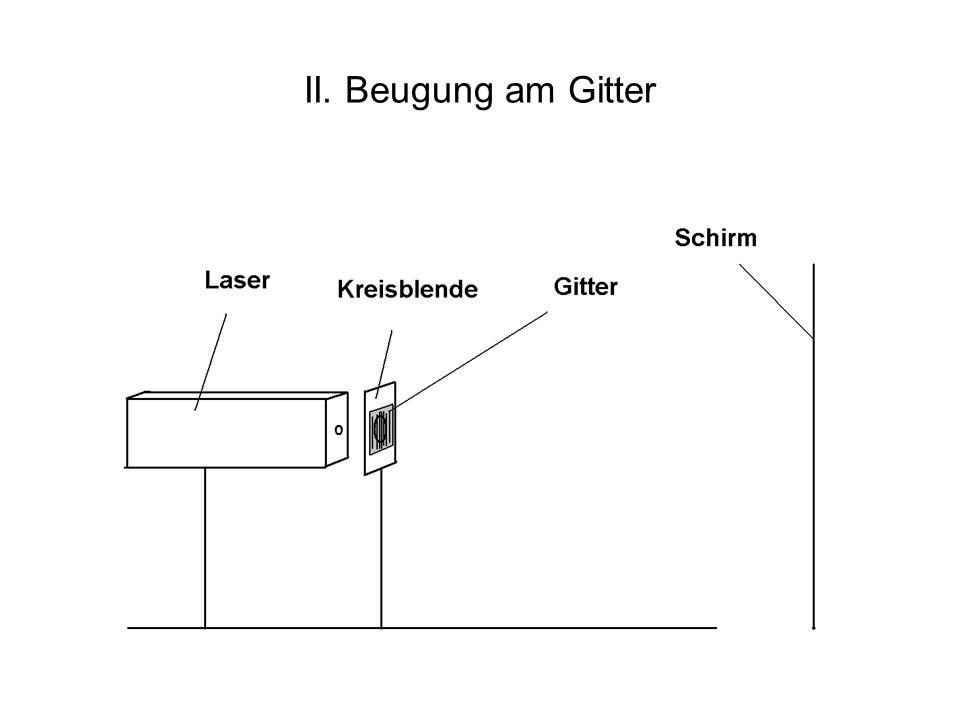 II. Beugung am Gitter