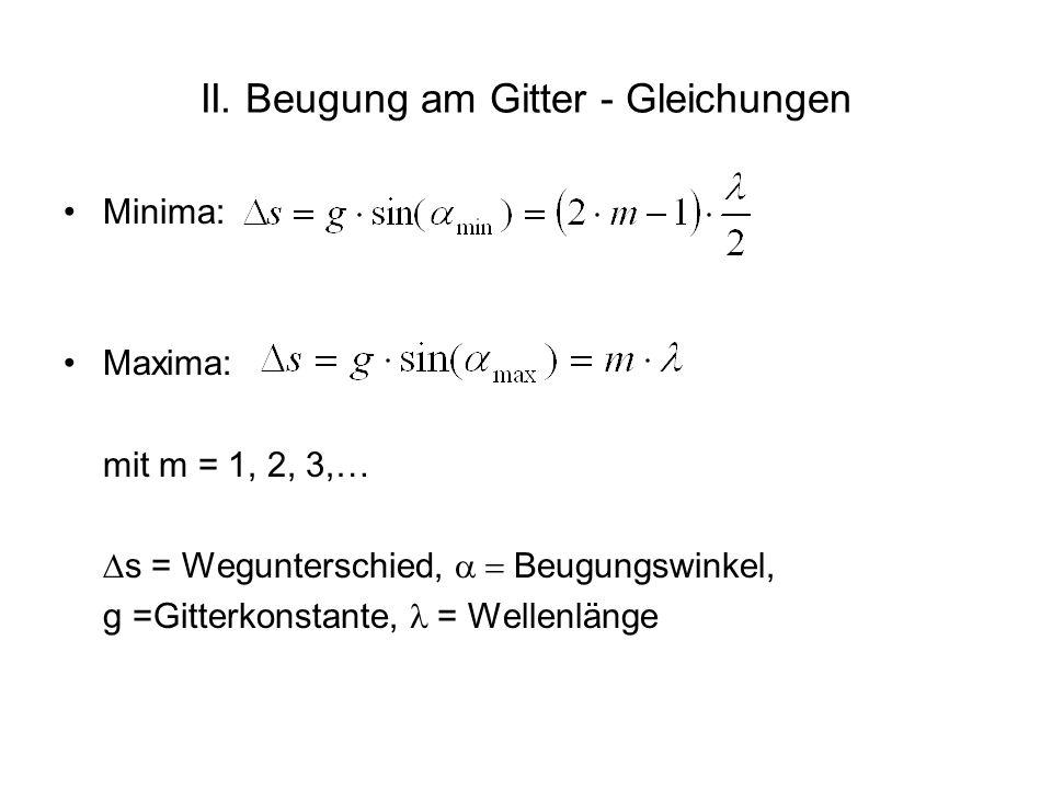 II. Beugung am Gitter - Gleichungen Minima: Maxima: mit m = 1, 2, 3,… s = Wegunterschied, Beugungswinkel, g =Gitterkonstante, = Wellenlänge