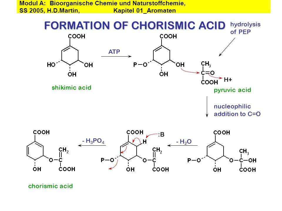 FORMATION OF CHORISMIC ACID shikimic acid ATP pyruvic acid H+ hydrolysis of PEP chorismic acid :B - H 2 O nucleophilic addition to C=O - H 3 PO 4 Modu