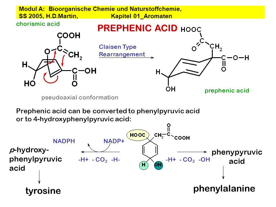 PREPHENIC ACID chorismic acid Claisen Type Rearrangement prephenic acid phenypyruvic acid p-hydroxy- phenylpyruvic acid NADP+NADPH - CO 2 -H+ -H- Prep