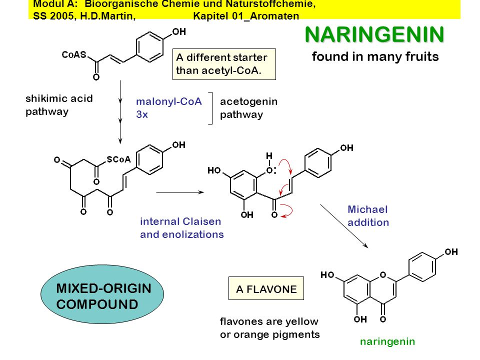H+ erythrose-4-phosphate phosphoenol pyruvate H+ shikimic acid NADPH H+ FORMATION OF SHIKIMIC ACID B: Modul A: Bioorganische Chemie und Naturstoffchemie, SS 2005, H.D.Martin, Kapitel 01_Aromaten