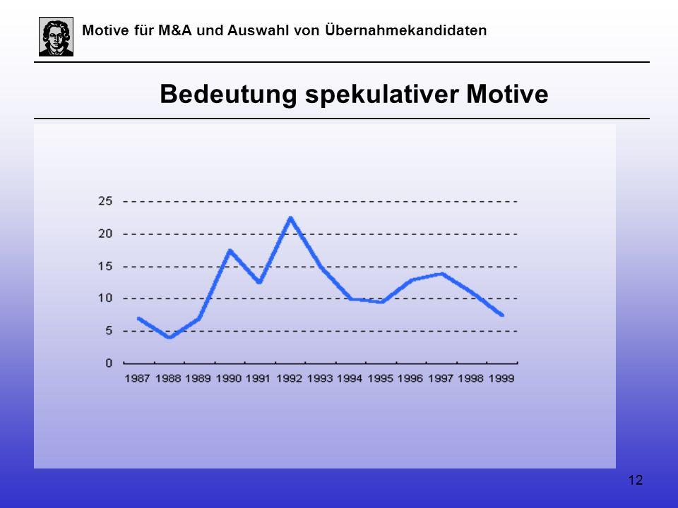 12 Motive für M&A und Auswahl von Übernahmekandidaten Bedeutung spekulativer Motive