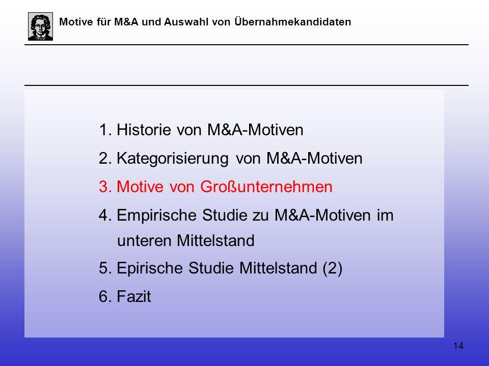14 Motive für M&A und Auswahl von Übernahmekandidaten 1.