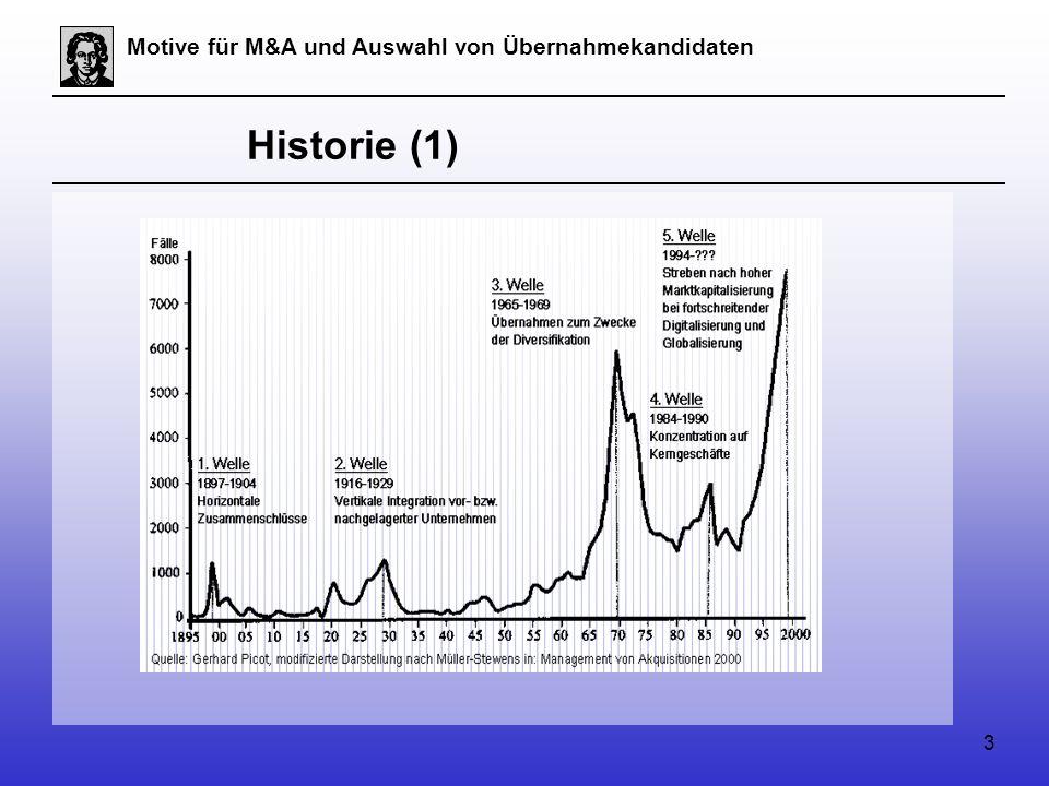 3 Motive für M&A und Auswahl von Übernahmekandidaten Historie (1)