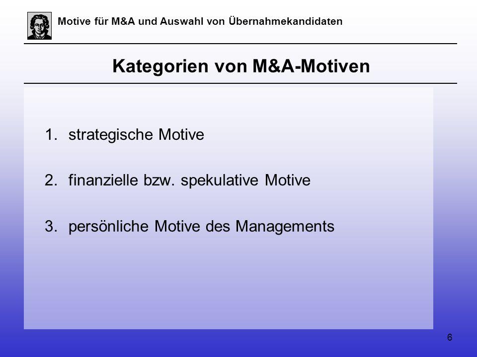 6 Motive für M&A und Auswahl von Übernahmekandidaten Kategorien von M&A-Motiven 1.strategische Motive 2.finanzielle bzw.