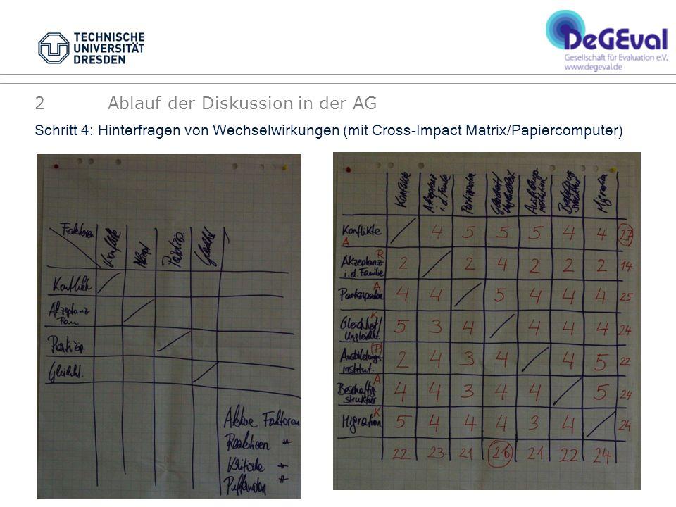 2 Ablauf der Diskussion in der AG Schritt 4: Hinterfragen von Wechselwirkungen (mit Cross-Impact Matrix/Papiercomputer)