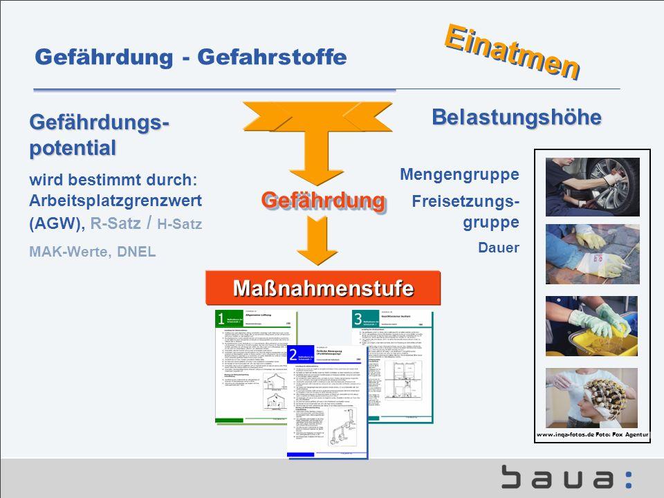 Gefährdung - Gefahrstoffe www.inqa-fotos.de Foto: Fox Agentur GefährdungGefährdung Maßnahmenstufe Gefährdungs- potential Belastungshöhe Mengengruppe F