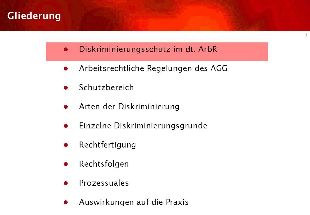 0 Das Allgemeine Gleichbehandlungsgesetz Dirk Blens, Freiburg – Mai 2008