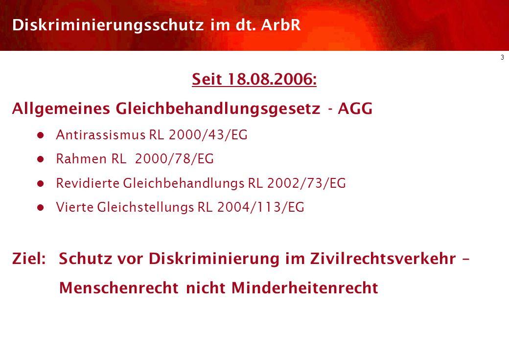 2 Diskriminierungsschutz im dt. ArbR Bisher: Europarecht:Gleichbehandlungsgebot (Art 39, 141 EGV) Grundgesetz:Art. 3 GG - 3. Wirkung (arbR Gleichbehan